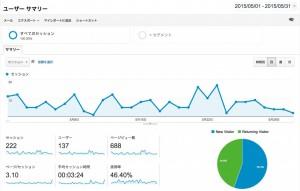 ユーザー_サマリー_-_Google_Analytics-1024x652